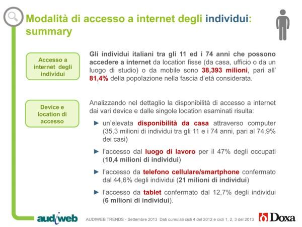 consumi internet settembre 2013